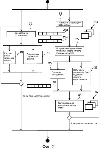 Способы и системы для предоставления комбинации медиаданных и метаданных