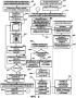 Способ и система для аутентификации и расчета с использованием мобильного терминала