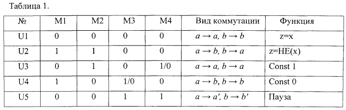 Способ передачи сообщений оптическими сигналами между устройствами рефлективной памяти