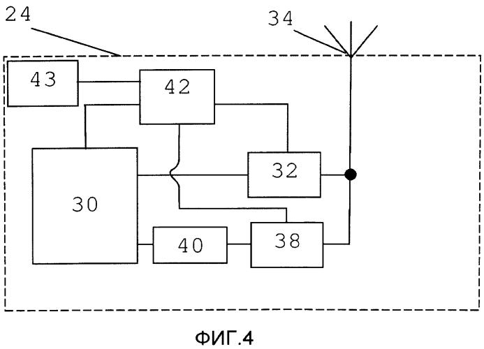 Состязательный доступ к ресурсам в беспроводной сети