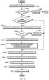 Фильтрация программного прерывания в транзакционном выполнении