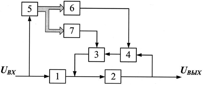 Цифроуправляемый логарифмический усилитель