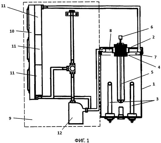 Способ охлаждения крышки водяной бани исследовательского или испытательного устройства