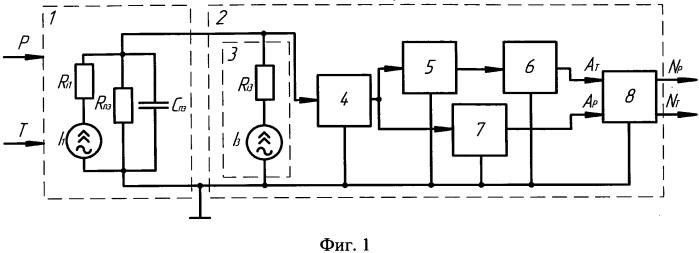 Устройство измерения динамического давления