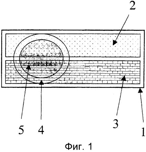 Интегрированные углеродные электродные чипы для электрического возбуждения хелатов лантанидов и способы анализа с их использованием
