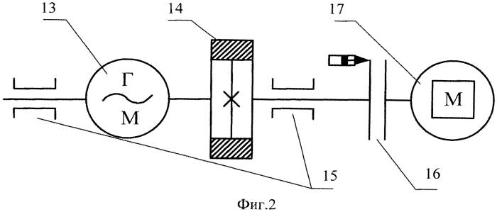 Устройство диагностики технического состояния системы обратимая синхронная машина-маховик агрегата бесперебойного питания