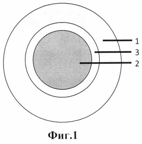 Способ создания композиционного материала с повышенными демпфирующими свойствами