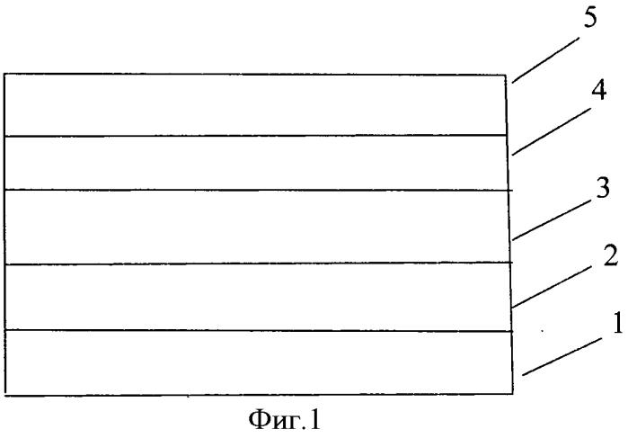 Способ изготовления гетероструктуры для полупрозрачного фотокатода