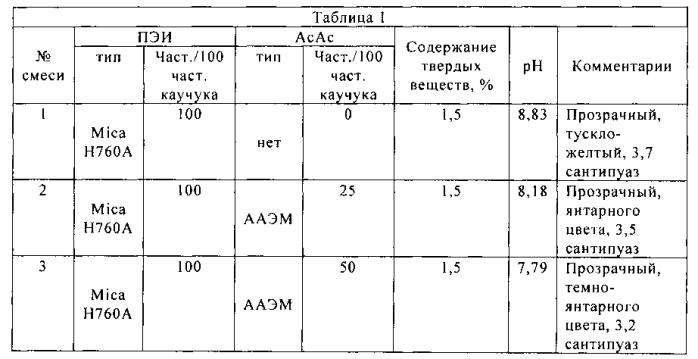 Динамически вулканизированные термопластичные эластомерные ламинаты