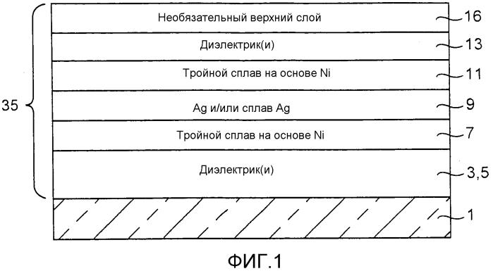 Функциональные слои, включающие ni-содержащие тройные сплавы и способы их изготовления