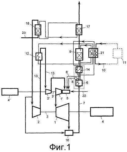 Способ эксплуатации газотурбинной комбинированной теплоэлектростанции и газотурбинная комбинированная теплоэлектростанция