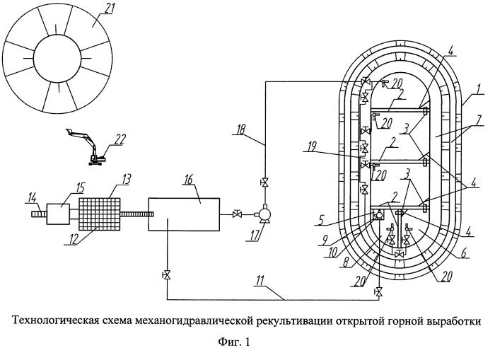 Комплекс механогидравлической рекультивации нарушенных земель