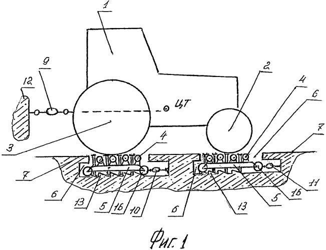 Способ и устройство для тяговых испытаний транспортных машин при трогании с места под нагрузкой