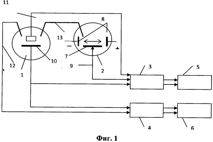 Способ измерения распределения потенциалов и интенсивности протекающих процессов по длине исследуемого электрода и устройство для его реализации