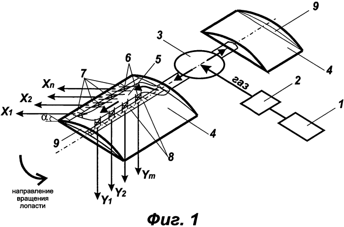 Способ управления реактивным приводом несущего винта вертолета и устройство для его осуществления