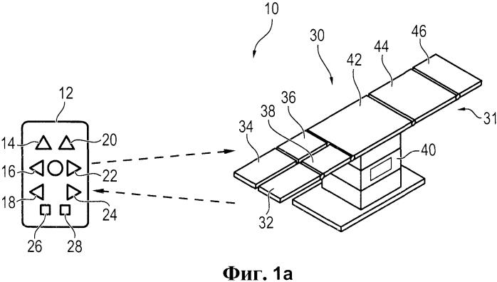 Способ и устройство для управления операционным столом