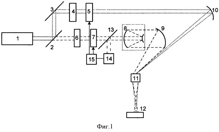 Способ лазерного спекания и устройство для его осуществления