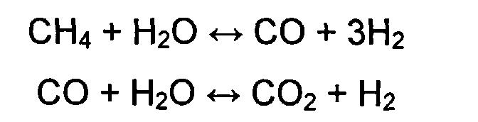 Способ организации производства метанола и комплекс для его осуществления