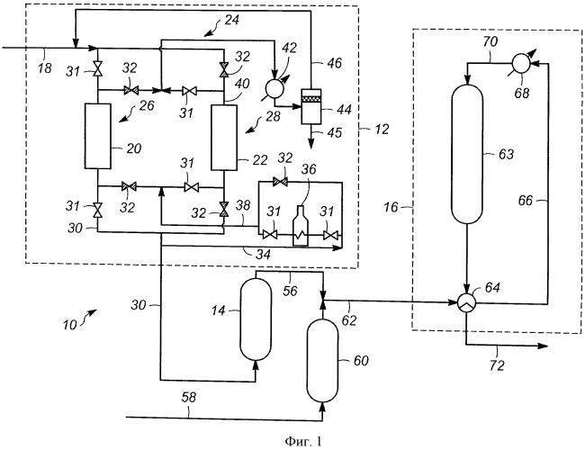 Способы и устройство для обработки потока углеводородсодержащего исходного сырья