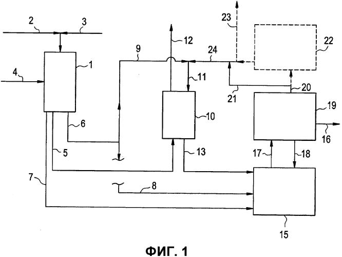 Способ формирования мочевины посредством объединения процесса получения аммиака и процесса получения мочевины и система для этого