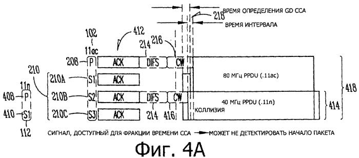 Станция многоканальной передачи данных, предназначенная для передачи многоканальных блоков данных протокола (ppdu), и способы уменьшения коллизий во вторичных каналах в многоканальных сетях беспроводной передачи данных