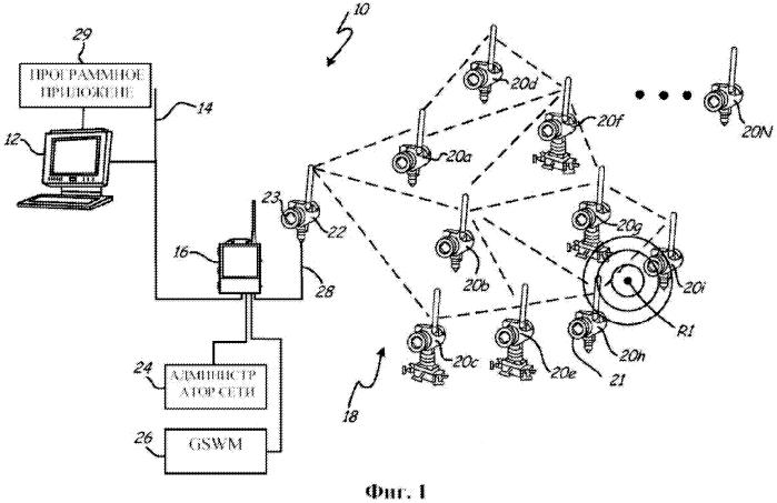 Система и способ анализа радиочастотного спектра точки доступа и устройства беспроводной сенсорной сети