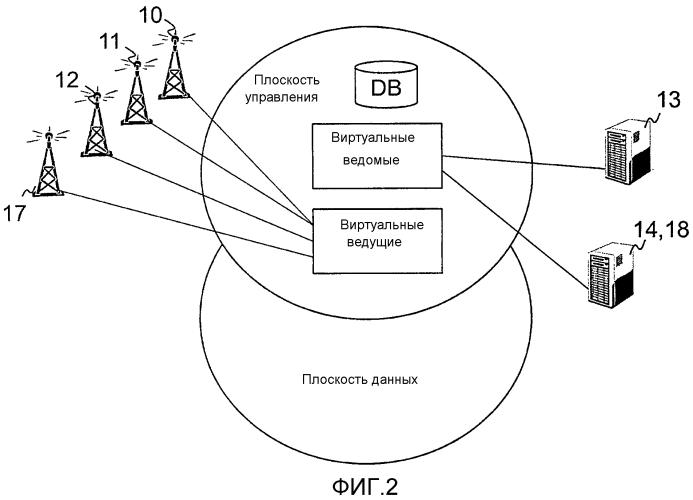 Сетевой узел и способ в узле, обеспечивающий возможность первому блоку подключаться или быть подключенным ко второму блоку в режиме самоорганизующейся сети