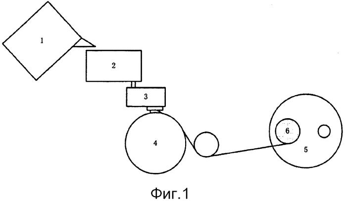 Широкая лента из аморфного сплава на основе железа и способ ее изготовления