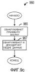 Система и способ управления линией связи