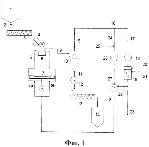Устройство и способ для производства мелкозернистого топлива из твердого или пастообразного энергетического сырья при помощи высушивания и измельчения