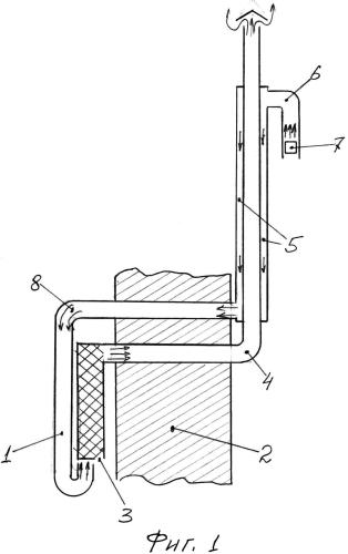 Газовый конвектор для отопления и вентиляции помещений