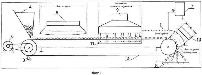 Универсальный коронный электросепаратор