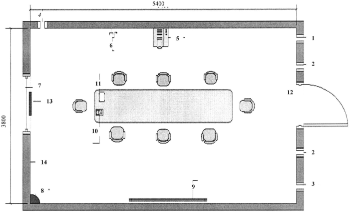 Система электромагнитного экранирования защищаемого помещения