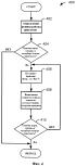 Способ выпуска паров топлива из адсорбера во впускной коллектор двигателя (варианты)