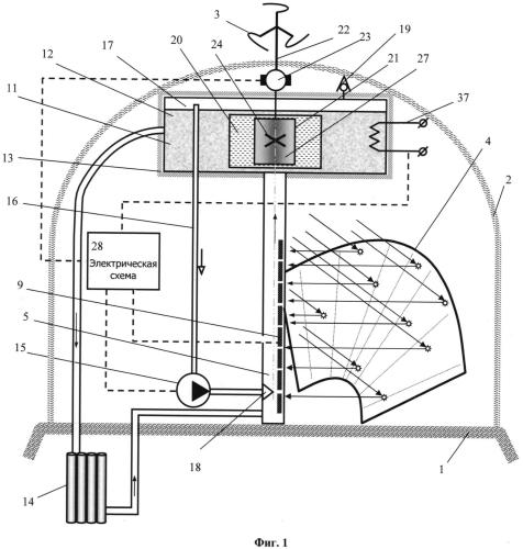 Комплекс автономного электротеплоснабжения здания