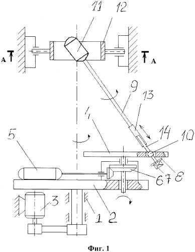 Стенд для испытания приборов на воздействие сложных пространственных нагрузок