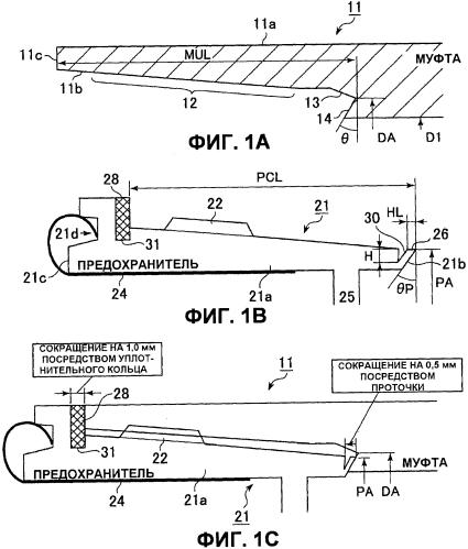 Муфтовый предохранитель для резьбового замка для труб