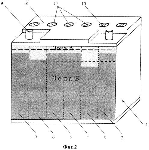 Способ диагностирования аккумуляторной батареи с жидким электролитом