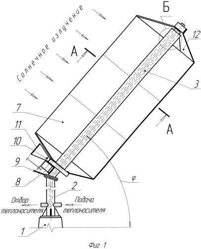 Солнечный нагреватель с защитой от атмосферных осадков