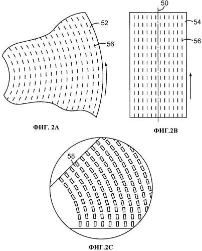 Абразивное изделие с покрытием с вращательно ориентированными профилированными керамическими абразивными частицами и способ его изготовления