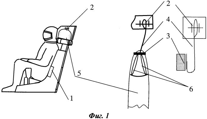 Способ и система интенсификации наполнения купола парашюта катапультного кресла