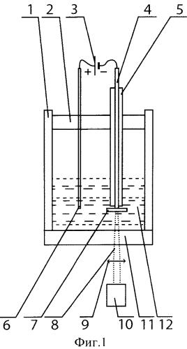 Способ получения наночастиц металлов, насыщенных водородом, и устройство для его осуществления