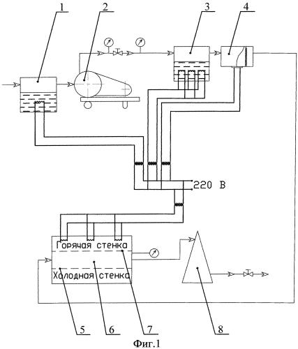 Способ очистки воздуха в разнотемпературной конденсационной камере