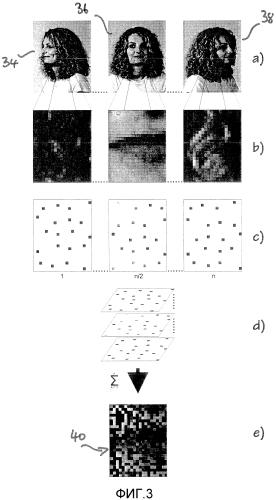 Голографическая матрица, система голографической персонализации удостоверений личности и синтез голограмм с желаемыми визуальными свойствами и способ их производства