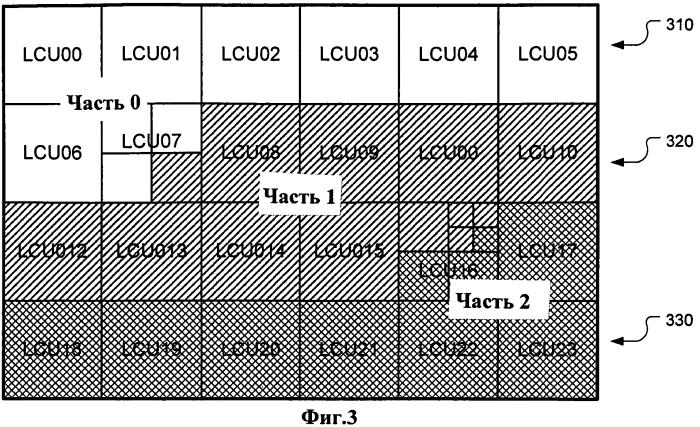 Способ и устройство для обработки дельта параметров квантования при высокоэффективном видеокодировании