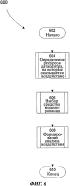 Устройство и способ для анализа нестандартного функционирования элемента датацентра