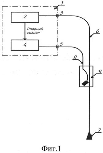Микроволновый одноканальный радиоинтерферометр с волноведущим зондирующим трактом