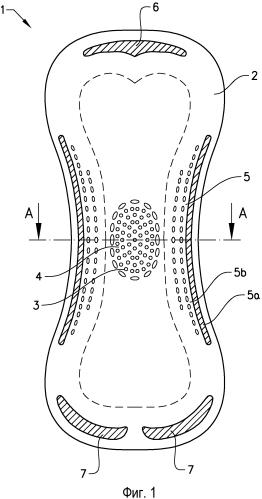 Способ нанесения структурных элементов на впитывающее изделие