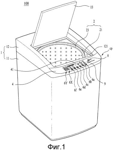 Панель управления, способ управления ею и устройство для обработки одежды, имеющее панель управления