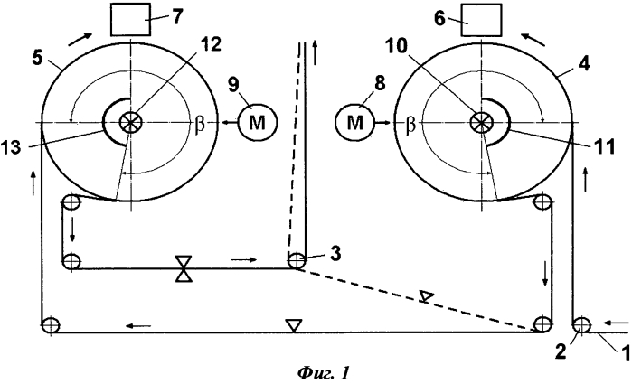 Способ закрепления двустороннего красочного изображения, воспроизводимого на бумажной ленте струйными модулями, и устройство для его осуществления